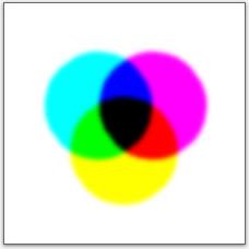 Färgsystem CMY