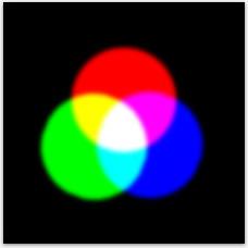 Färsgsystem RGB