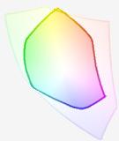 Färgrymder