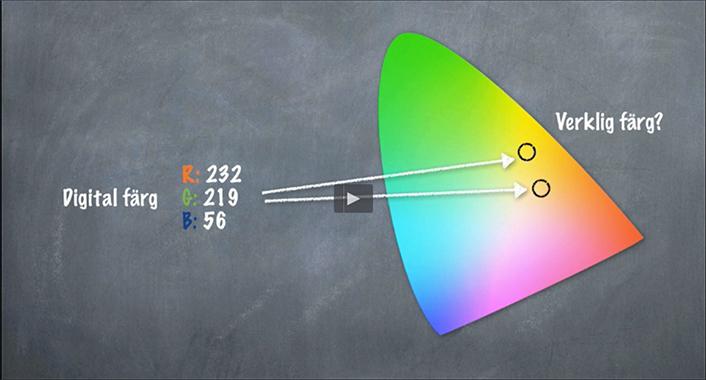 Kurs i digital färghantering